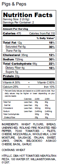 pig peps nutrition